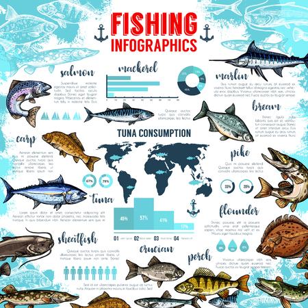 釣りインフォ グラフィック テンプレートと統計。ベクトル グラフ、ダイアグラムは、マグロやサバやサケ消費量、sheatfish の要素を設計します。 写真素材 - 79573222