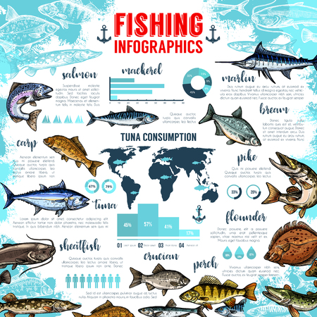 Fishing infographics template and statistics. Vector graph and diagram design elements of tuna and mackerel or salmon consumption, sheatfish.