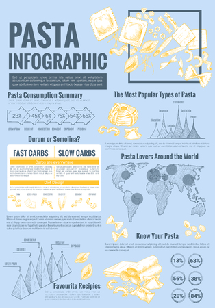Pasta info-graphics template of diagrams and graph design elements for Italian pasta production and consumption.