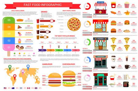 Fastfood vector infographics sjabloon en elementen op fastfood consumptiediagrammen, percentage aandeel burgers populariteit en voorkeur, consumentenmarkt op wereldkaart en restaurant bezoekers flowchart