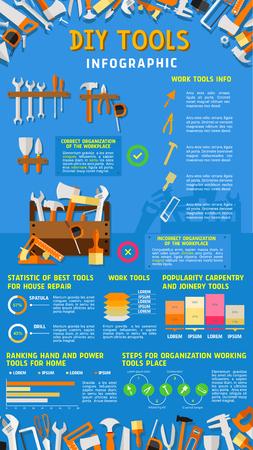 Doe het zelf DIY werktools infographics. Vectorontwerp van huisreparatie en timmerwerkinstrumentenstatistieken, diagrammen en grafiekelementen op hulpmiddelenpercenten aandeel voor het schilderen en huis het ontwerpen Stock Illustratie