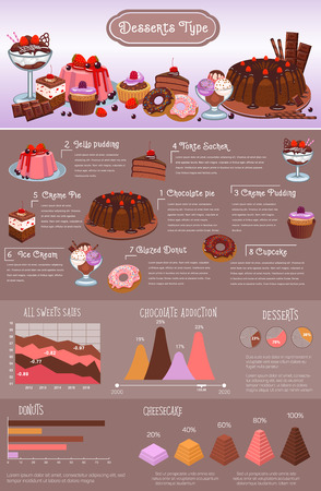 Dessert types and vector infographics elements for sweet pastry cakes, diagrams, and statistics on chocolate consumption and sales volume, percent share of pies, ice cream and cupcakes or donuts