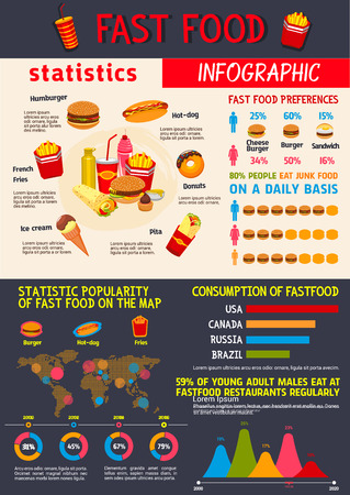Infographics for fast food meals Illusztráció
