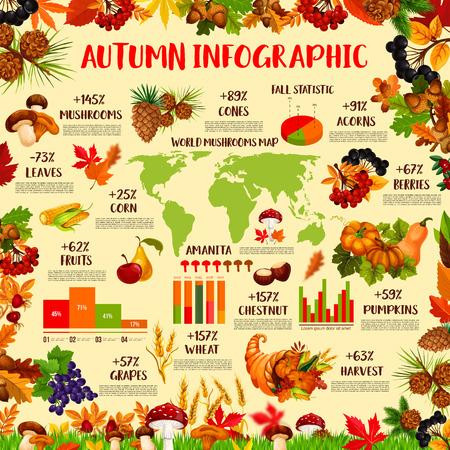 Ontwerp van het de aard het infographic malplaatje van de de herfstseizoen