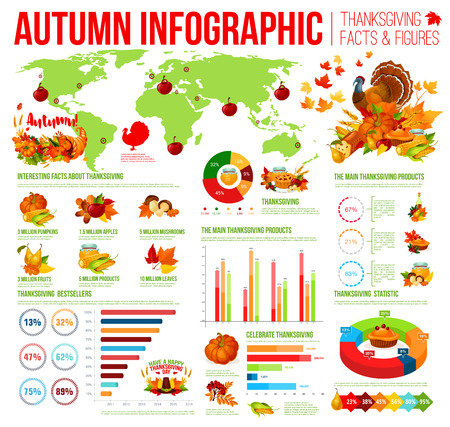 Autumn infographic of Thanksgiving Day facts. Fall harvest celebration traditions pie chart and graph, family holiday dinner food statistic diagram with turkey, pilgrim hat, pumpkin and cornucopia