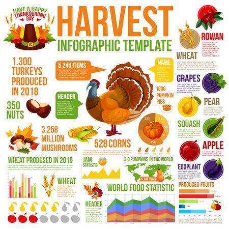 Autumn harvest infographic for Thanksgiving design Illustration