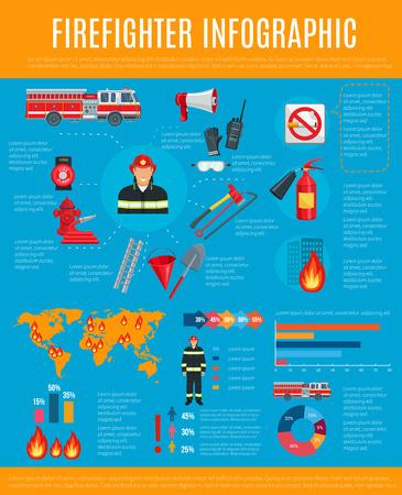 Brandbestrijder infographic met brandweerman en apparatuur