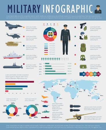 Military infographic design. Ilustração