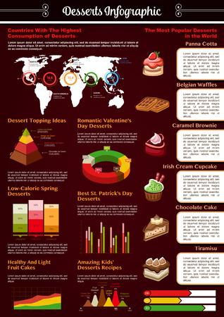 빵집 디저트 케이크 용 벡터 infographics