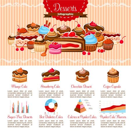 제과점 디저트 infographics 템플릿. 설탕없는 케이크, 파이 또는 과자, 저칼로리 조리법 및 과자 소비 통계 또는 비스킷 쿠키 및 초콜릿 퍼센트의 벡터 다 일러스트