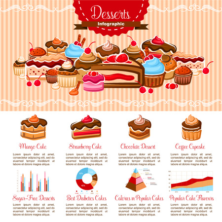 Bakery shop desserts infographics template. Vector diagram elements on sugar free cakes, pies or sweets, low calorie recipes and pastry consumption statistics or biscuit cookies and chocolate percent Illustration