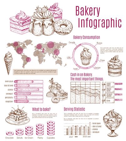 빵집 디저트를위한 벡터 infographics 스케치