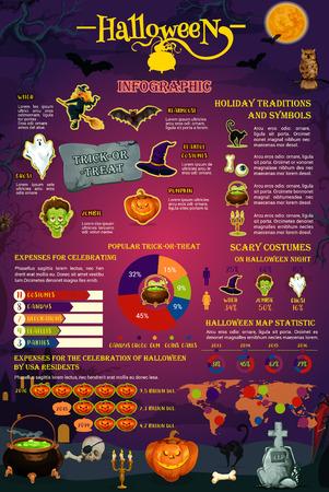 Halloween spooky holiday infographic template Ilustração Vetorial