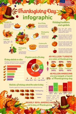 추수 감사절 축하 infographic 템플릿 일러스트