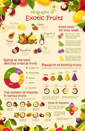 Vector infographics poster tropical exotic fruits Illustration