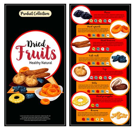 Gedroogd fruit, superfood voeding feiten banner set Stock Illustratie