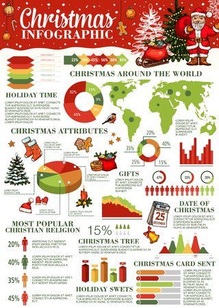 Christmas holiday around the world infographic. Xmas tree and gift statistic graph and chart, holiday celebration traditions world map and arrow diagram with Santa, presents, ball and candy icon Illustration