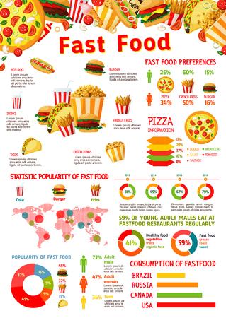 Fast food meals vector infographics elements Illusztráció