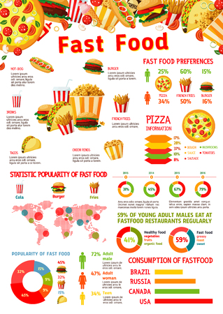 Fast food meals vector infographics elements Illustration