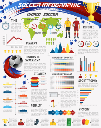 Football or soccer sport game infographic template illustration.