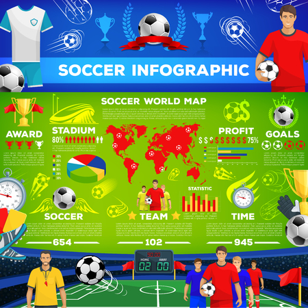 Soccer sport game infographic. Football stadium field info chart with soccer sport club statistics.