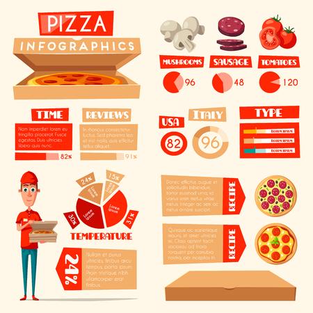 Modèle infographique de pizza. Tableau comparatif et graphique de la restauration rapide italienne et américaine. Banque d'images - 91363545