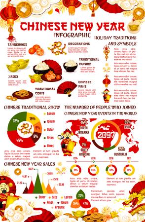 중국 설날 휴가 infographic입니다.