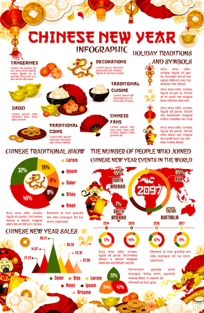 Chinese Lunar New Year holiday infographic.