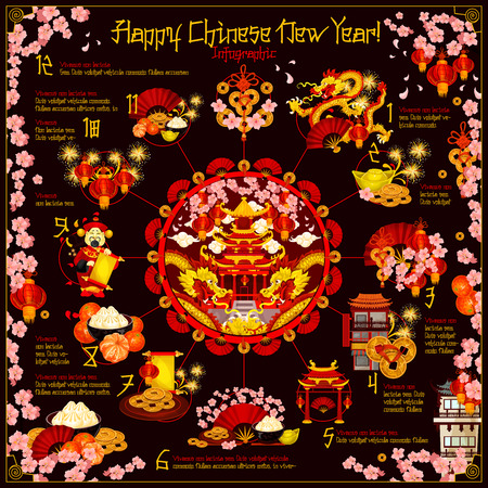 Chinese New Year holiday infographic with Spring Festival traditions round chart.