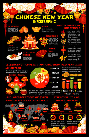 Chinese New Year infographic with Lunar Year celebration statistics. Festive graph and chart of Oriental Spring Festival, diagram with dragon, lantern and firework, zodiac dog, lucky coin and pagoda. Illusztráció