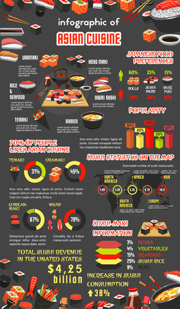 Asian cuisine infographic template. Popularity of japanese sushi graph and chart, fish roll and seafood sashimi, rice and ramen statistic diagram, world map with number of sushi restaurant per country  イラスト・ベクター素材