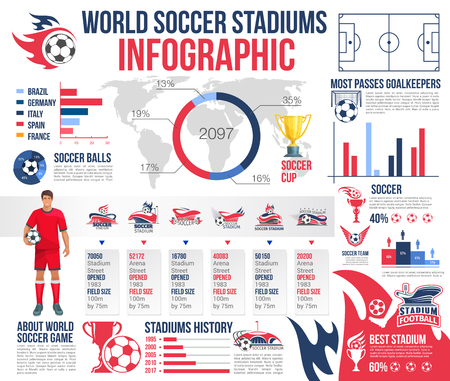Best football sporting arenas around the world statistic graph, soccer team player with ball and stadium field chart, map with champions of football cup.