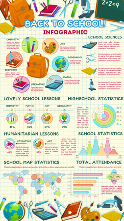 Back to School vector education infographics