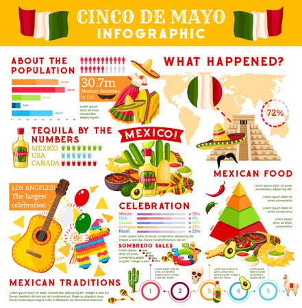 Cinco de Mayo infographic for mexican holiday Illustration