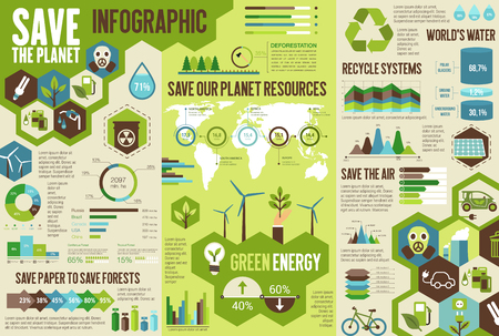 Ecology infographic for Save Earth planet concept