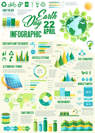 Ecology protection info-graphic of Earth Day design.