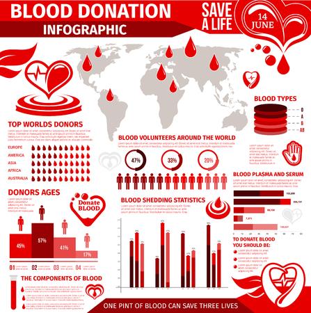 Donación de sangre infografía con gráfico y diseño gráfico Foto de archivo - 101089354