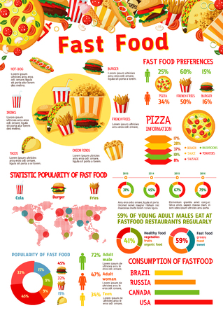 Fast food infographic with graph and chart of junk meal popularity. Map with consumption statistics of unhealthy food per country and fast food dish preferences diagram with burger, pizza and fries 일러스트