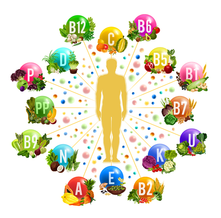 Vitamin and mineral food sources poster for healthy eating and diet nutrition design. Human silhouette, surrounded with fresh fruit, vegetable and nut, herb and cereal for health and super food design