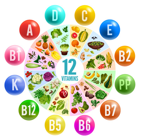 Vitamin and mineral pill circle chart banner with fresh vegetable, fruit and nut, cereal, herb and spice. Natural diet supplements and healthy nutrition food ingredient poster for health care design Illustration