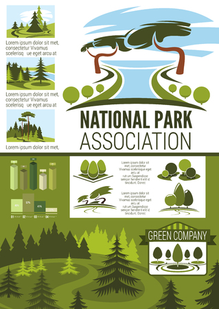 City park and garden landscape design infographic