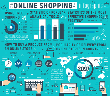 Online shopping infographic in line art style. Statistics analytical tools and using free shipping. Popularity of delivery from Internet stores and how to buy products online, effective sale strategy