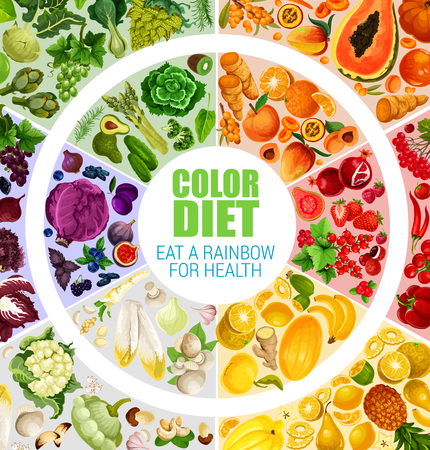 Color diet on all days poster. Motto eat rainbow for health. Benefits of eating multiple colored fruits and vegetables, healthy organic grocerry products for nutrition dieting food consumption vector