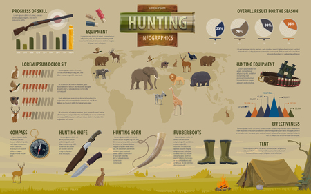 Hunting open season infographics for hunters and hunt equipment. Vector flat design of hunter skills percent share or Africa prey animals diagram and outfit type on world map statistics Illustration