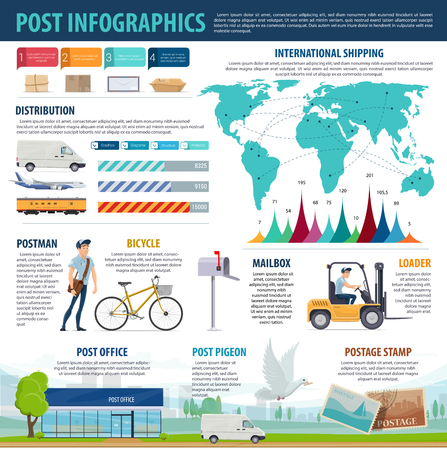 Postal service infographicswith mail delivery map Illustration