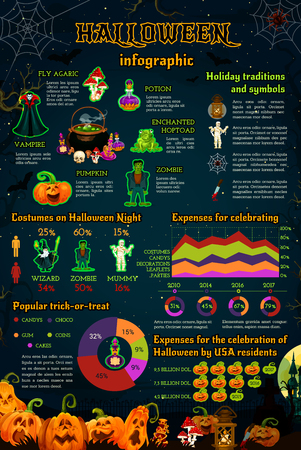 Halloween infographic template with october holiday monsters. Halloween celebration traditions graph and chart, zombie, vampire and mummy costume diagram with pumpkin, ghost house and spider net icon Illustration