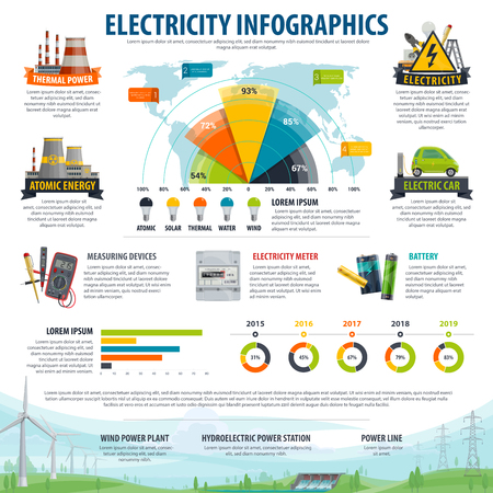 Electricity infographic. World map and chart with types of energy generation, statistic graph with thermal nuclear power plant, wind, solar and hydroelectric station, electric car and measuring device
