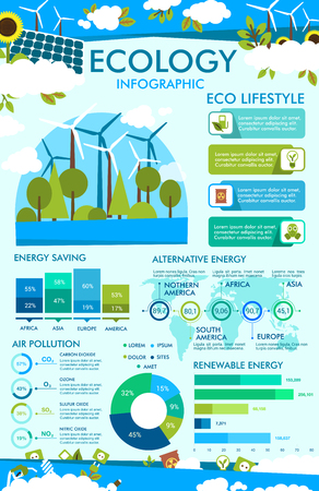 Ecology infographic of eco lifestyle principles. Graph and chart of energy saving and air pollution statistics, world map of renewable energy usage per country with wind turbine and solar panel icon