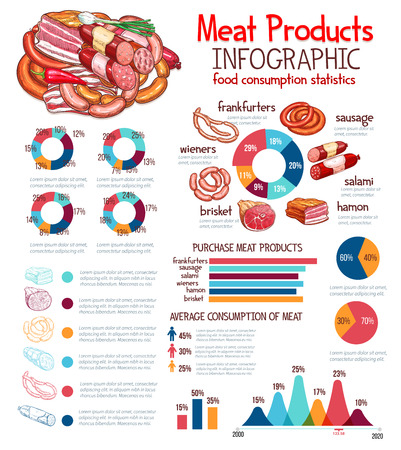 Meat products infographics template on nutrition and sausage consumption or consumer purchase statistics. Vector graph charts and diagram flowchart arrows set on butchery meat sorts preference share Illusztráció