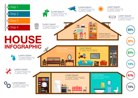 House infographics with cutaway view of a double storey house with bedroom, home office, living room, kitchen, bathroom, wardrobe and broom cupboard, colorful pie charts and step diagram with tags. Use as real estate presentation or eco friendly house design